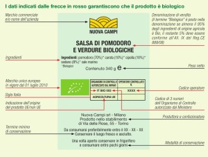 etichetta biologico esempio