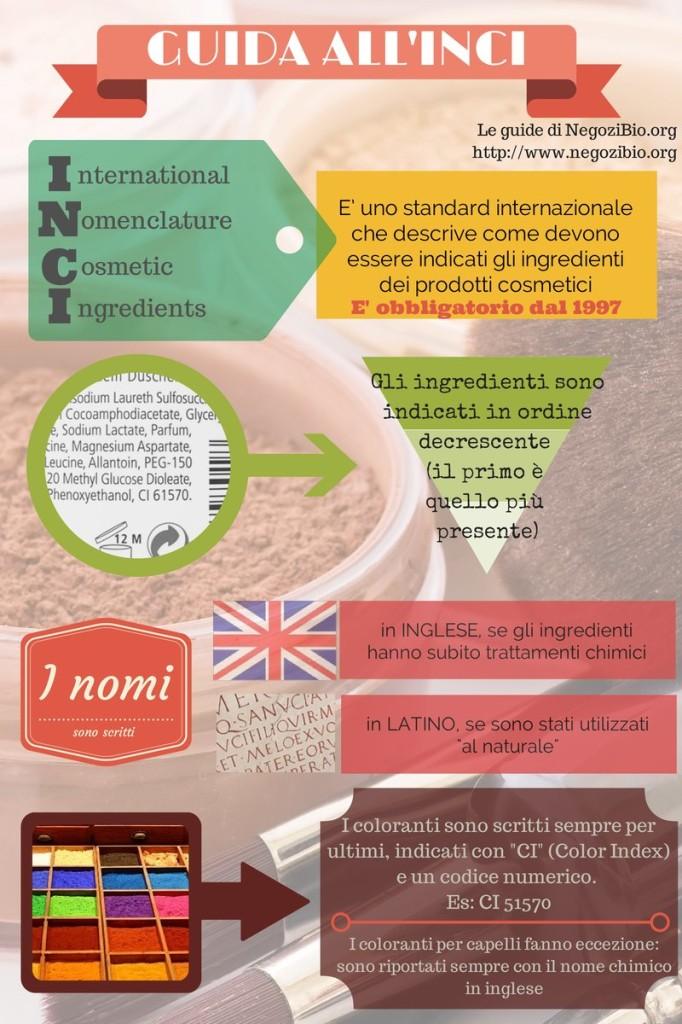 INCI - NegoziBio.org